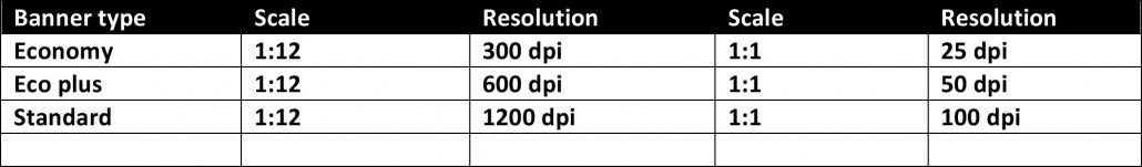 Scale and Resolution excel